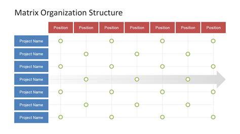 Matrix Organization Structure Slidemodel Organizational Chart With Responsibilities Template