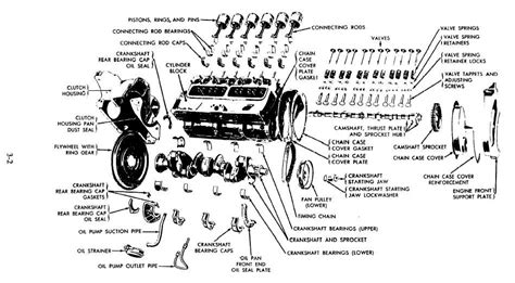 Ffigure 3 1 Cylinder Block And Components