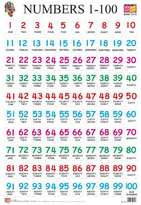 libro numbers 1 to 100 numeros del 1 al 100 para imprimir imagui