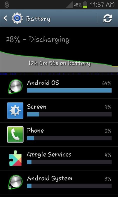 android system battery drain android os drains battery 171 samsung galaxy s3