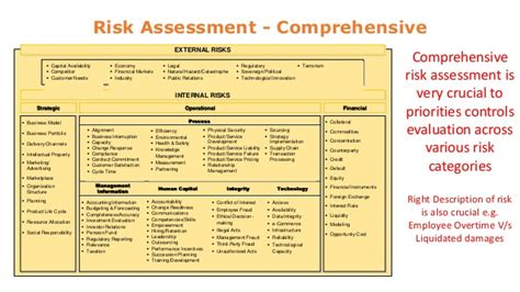 internal audit risk assessment matrix pictures to pin on