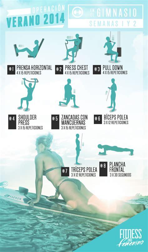 rutina de gimnasio en casa entrenamiento para chicas que se inician en el fitness