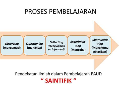 Buku Pendekatan Ilmiah Dalam Implementasi Kurikulum 2013 Abdul M Pr 8 kurikulum 2013 paud ok