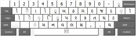 gujarati fonts keyboard layout free download lmg rupen gujarati font