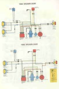 84 honda xr200 wiring diagram 1984 honda xr200r wiring diagram wiring diagrams
