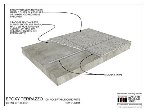 07 130 0101 epoxy terrazzo acceptable concrete international masonry institute