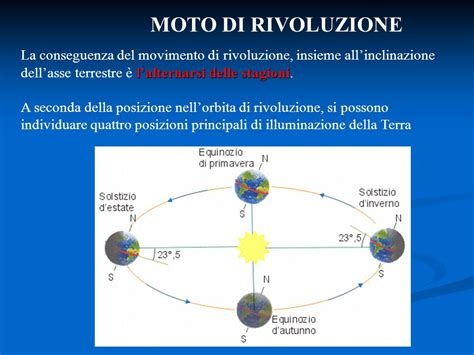 circolo di illuminazione della terra rotazione e rivoluzione prove e conseguenze ppt