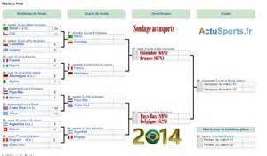 pronostic tableau demi finale coupe du monde 2014