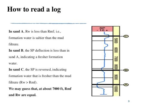 how to read comfortably sp log well logging