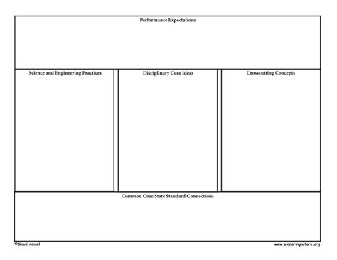 graphic templates next generation of science standards ngss graphic organizer