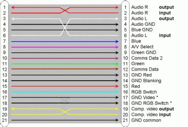 hdmi to rca cable wiring diagram wedocable