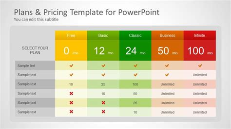 4 pricing plans powerpoint template with recommandation plans pricing template for powerpoint slidemodel