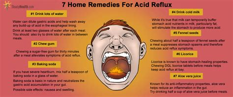7 home remedies for acid reflux gastrointestinal