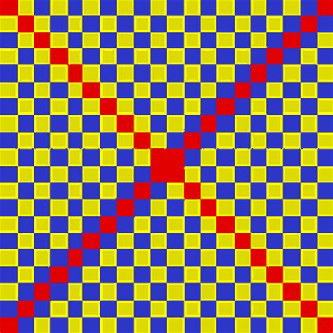 color illusions optical illusions eyetricks color illusions how