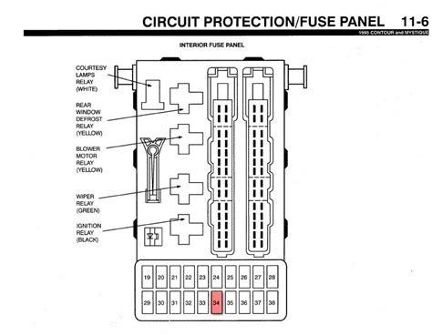 1995 ford taurus fuse box diagram 33 wiring diagram