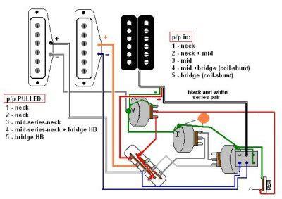 hss humbucker wiring question fender stratocaster guitar