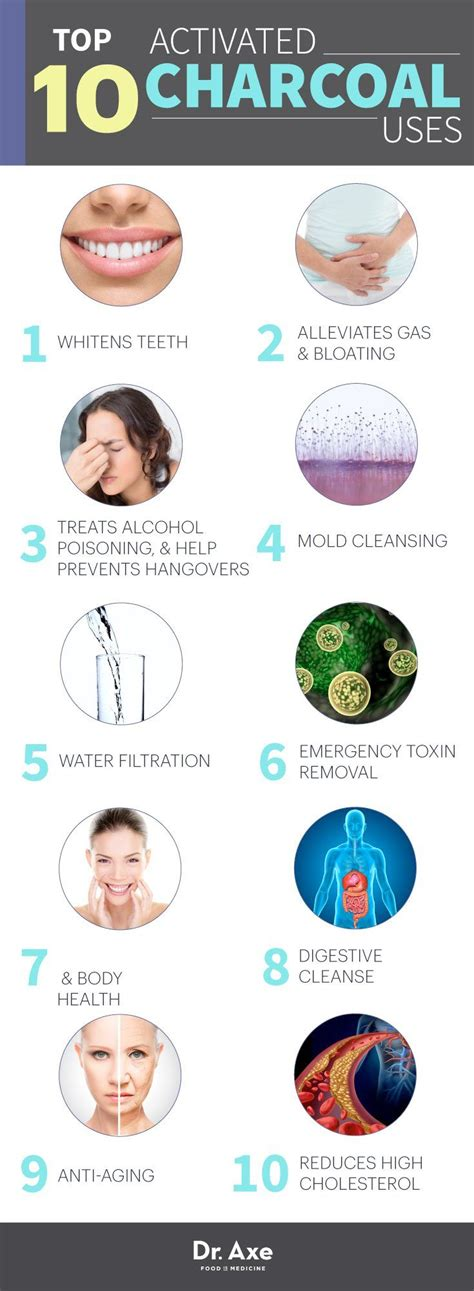 Cystic Acne Detox Diet by Best 25 Activated Charcoal Benefits Ideas On