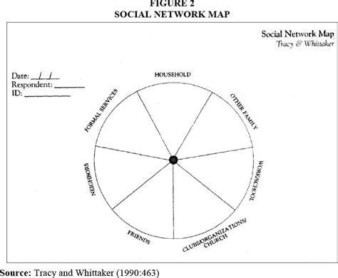 the influence of binge drinking on social support networks