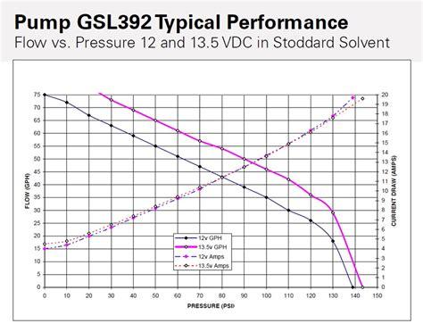 walbro 255 flowchart walbro gsl392 inline fuel 255lph with 2 6an