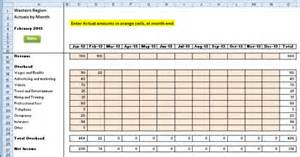 Manpower Forecasting Template by Excel Budget Forecast Vs Actual