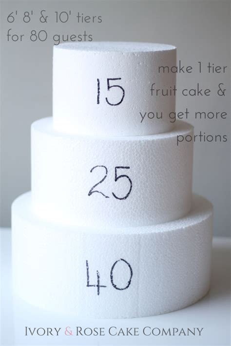 Wedding Cake Sizes by Best Photos Of Tiered Cake Sizes Wedding Cake Serving