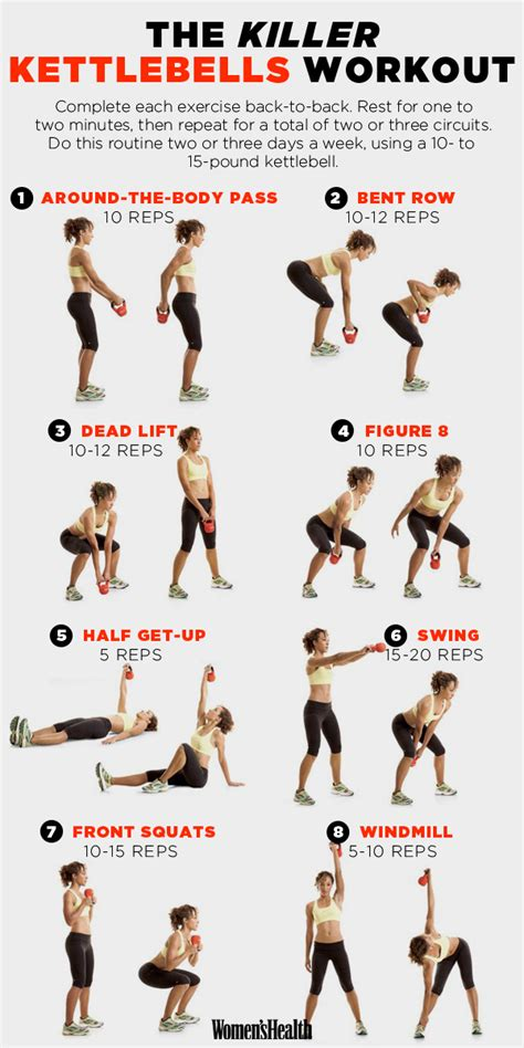 kettlebell exercises for that sculpt your