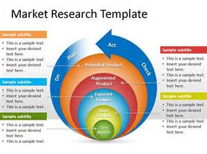 Market Research Template by Pin By Marilyn Santos On Business Powerpoint Templates