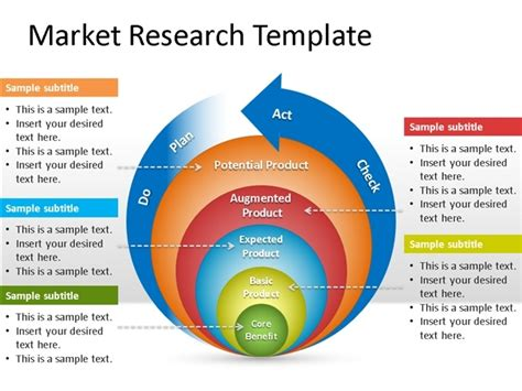 market research template pin by marilyn santos on business powerpoint templates