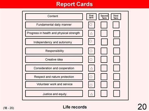 behavior report card template preschool report card template images exle