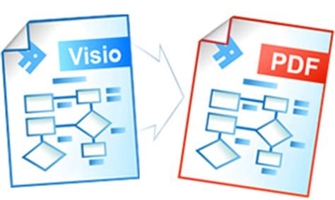 how to convert visio file to pdf save visio as pdf universal document converter