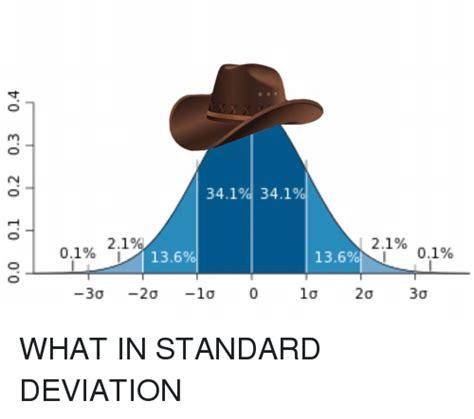 Standard Meme - 25 best memes about standard deviation standard