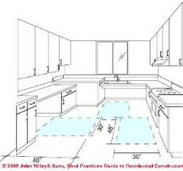 Kitchen Layout Design Tool Free Kitchen Design Layout Tool Trend Home Design And Decor