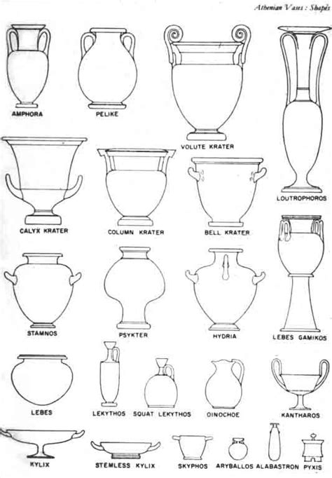 Different Types Of Greek Vases Types Of Greek Vases Anything To Liven Up Teaching About