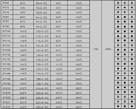 fusible resistor colour code fusible resistor color code 28 images electronics 101 resistors resistor color coding romel