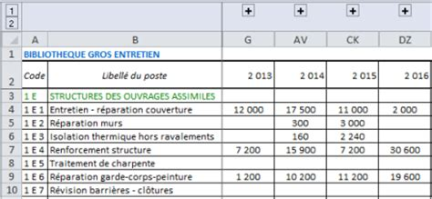 Modèle Plan D Qualité Excel Excel Organiser Les Donn 233 Es Avec Le Mode Plan Audit