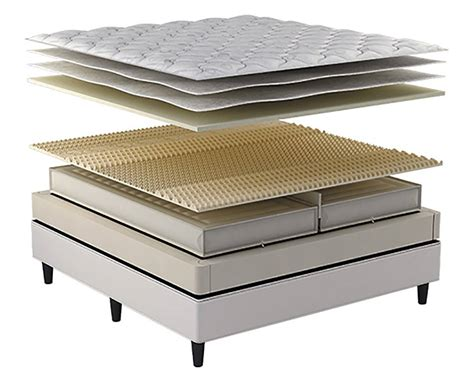 Sleep Source Mattress Gallery by Sleep Number Bed 50 Coupon Bed Furniture Decoration