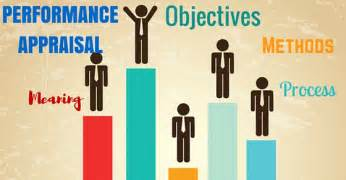 home appraisal process image gallery performance appraisal