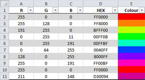 how to color code in excel rgb to hex in excel adam dimech s coding