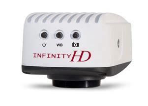 lumenera's infinityhd microscope camera : get quote, rfq