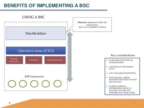 balanced scorecard bsc for cultural projects and