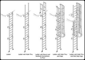 Osha Regulations For Handrails Ladder Details Standard Hoop Connection Of Cage To Ladder