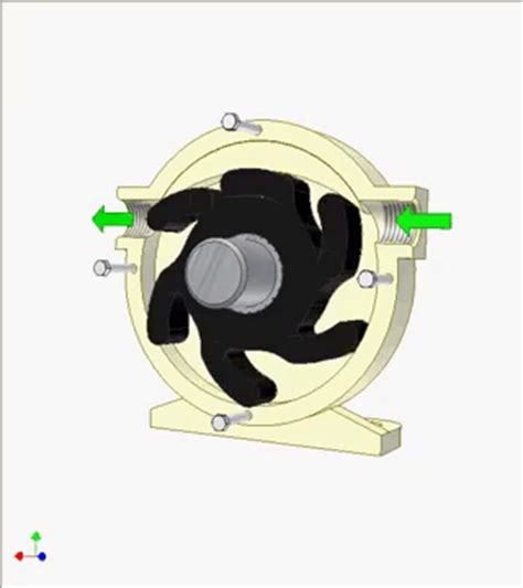 pump impeller gif find & share on giphy