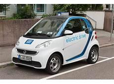 2017 Smart Car