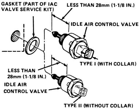 repair guides components systems idle air control valve autozone com repair guides throttle body injection system idle air control iac valve autozone com