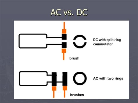 ac induction generator theory induction generator dc 28 images self excited induction generator theory 28 images vector of