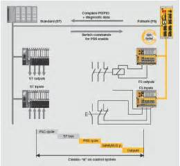 pilz automation safety august 2011