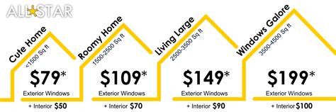 drapery cleaning costs window cleaning prices for window cleaning
