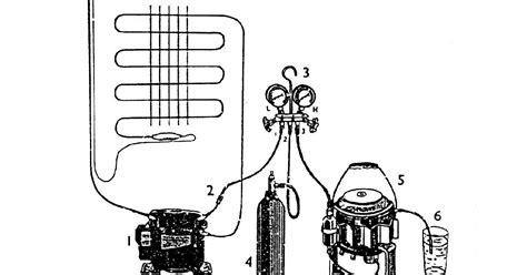 Evaporator Lemari Es bengkel listrik cara mengisi bahan pendingin lemari es