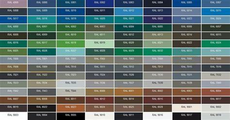 Colore Canna Di Fucile Ral by Wiaty Ocynkowane Ogniowo Zadaszenia Malowane Proszkowo