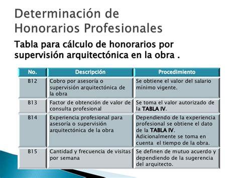 Honorarios Profesionales De Los Abogados 2016 En Colombia | tarifas profesionales de abogado en colombia tabla de